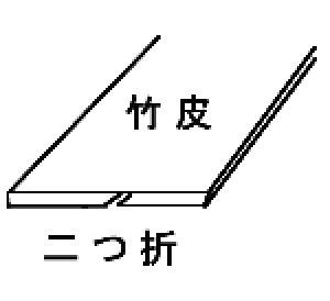 画像5: 竹皮草履
